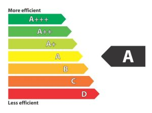 Training regarding the South African Energy Efficiency Label